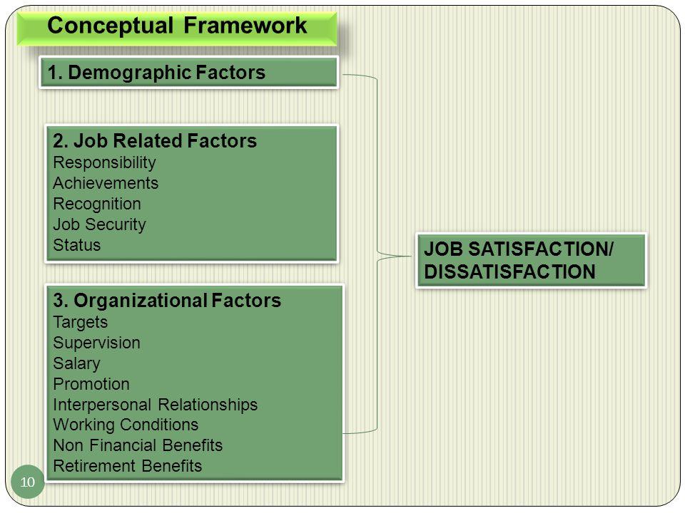 Conceptual Framework 1. Demographic Factors 2. Job Related Factors
