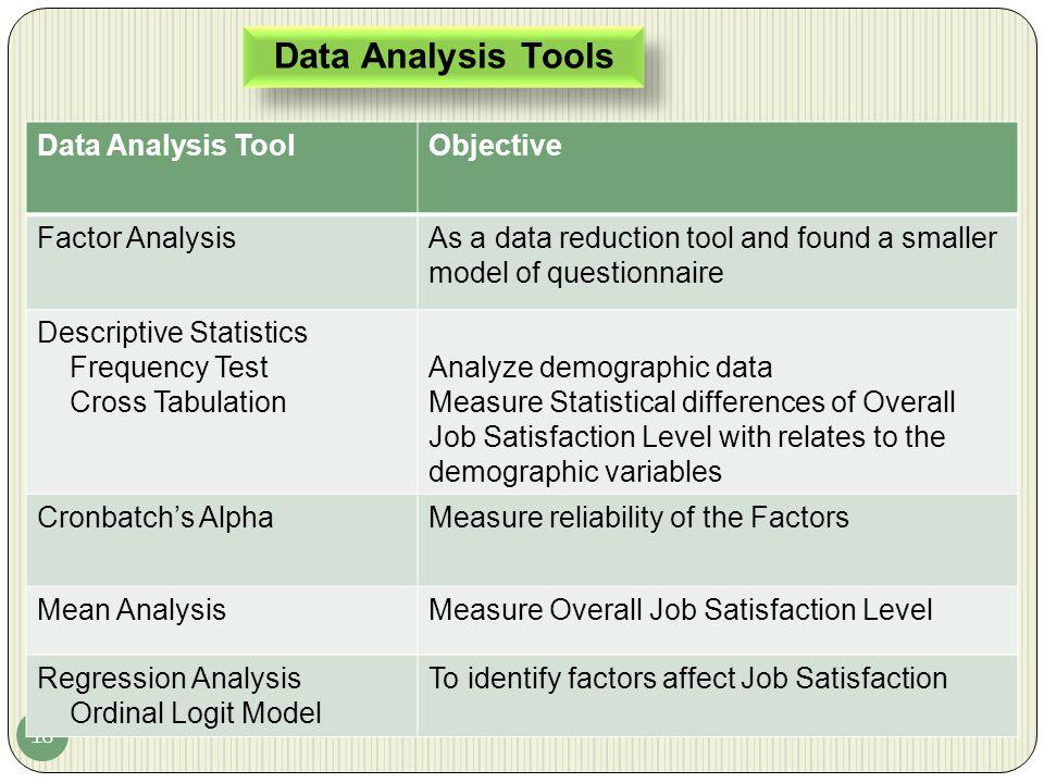 Data Analysis Tools Data Analysis Tool Objective Factor Analysis