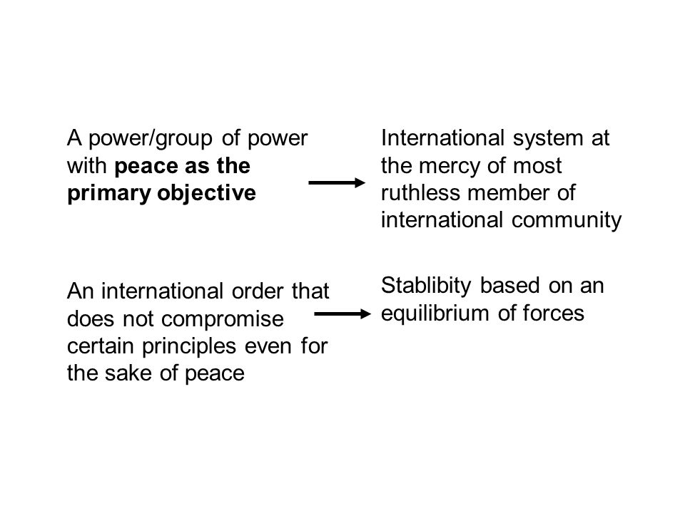 A power/group of power with peace as the primary objective