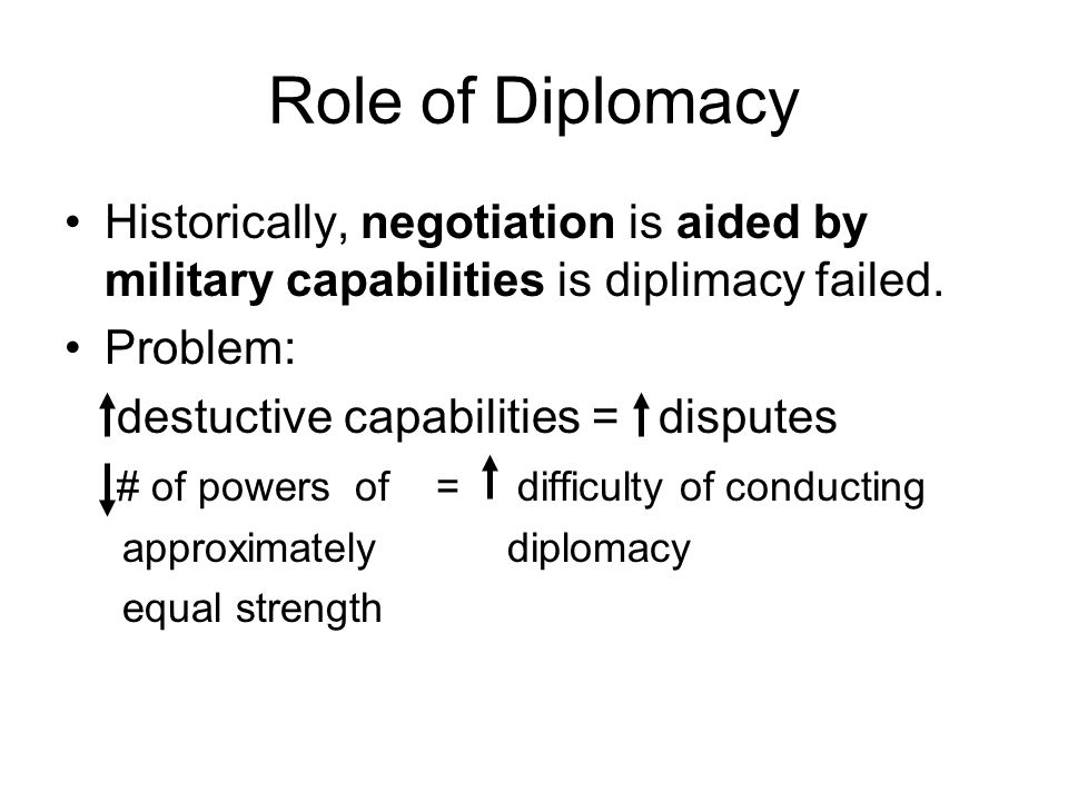 Role of Diplomacy Historically, negotiation is aided by military capabilities is diplimacy failed. Problem: