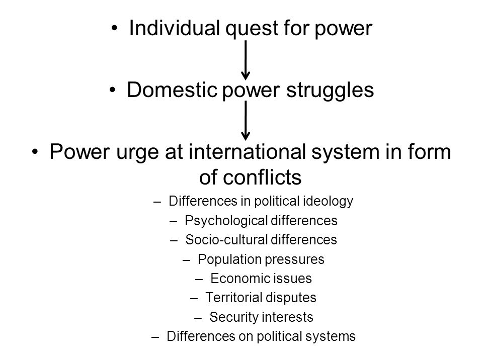 Individual quest for power Domestic power struggles