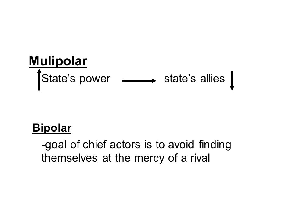 Mulipolar State's power state's allies Bipolar
