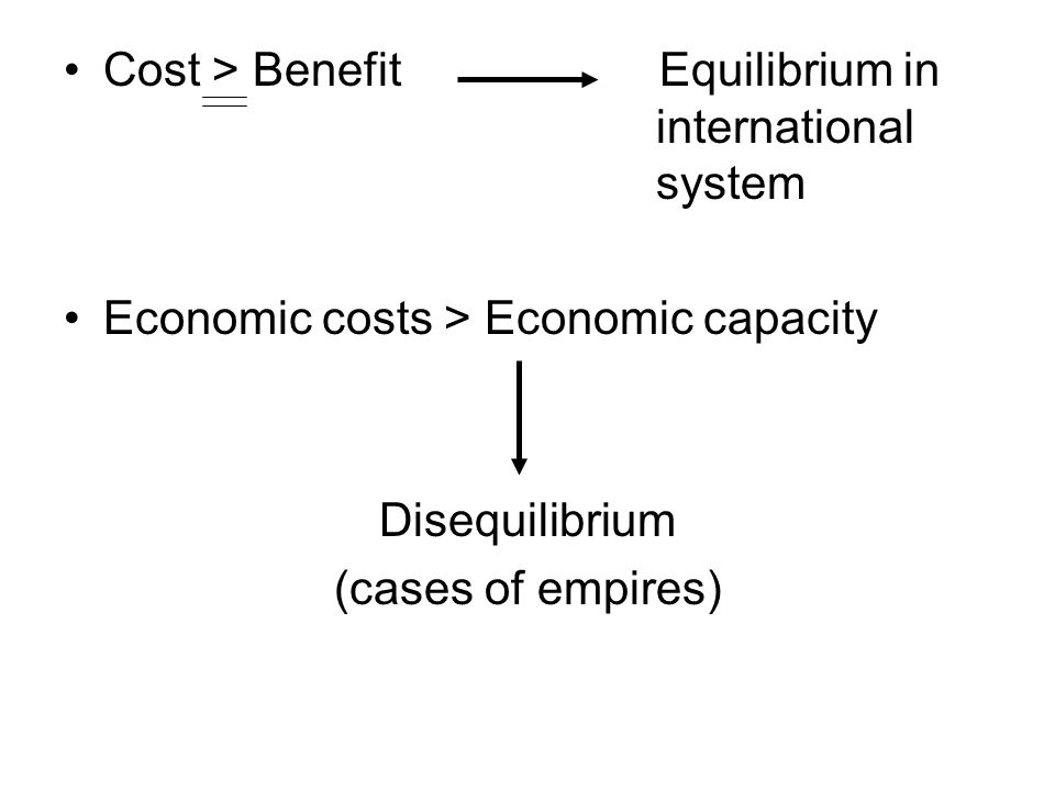 Cost > Benefit Equilibrium in international system