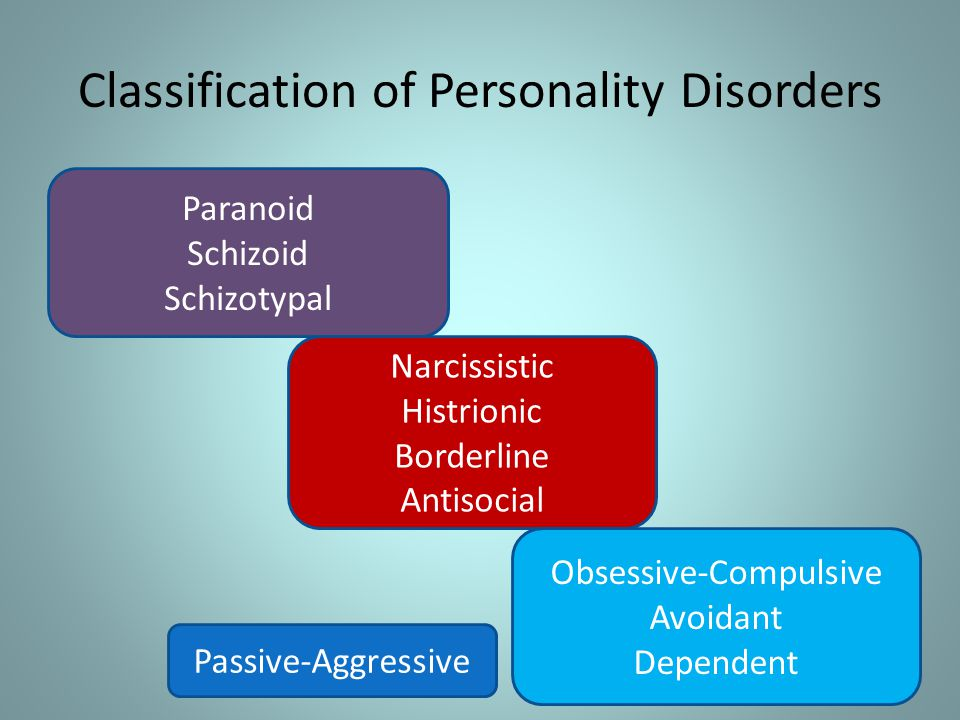 Classification of Personality Disorders