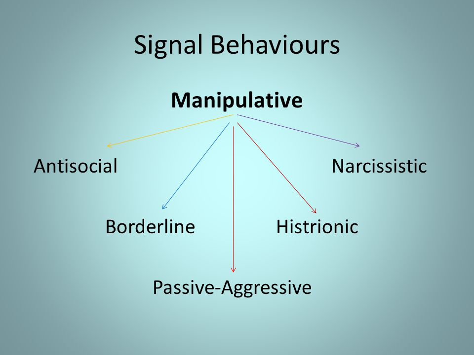 Signal Behaviours Manipulative Antisocial Narcissistic