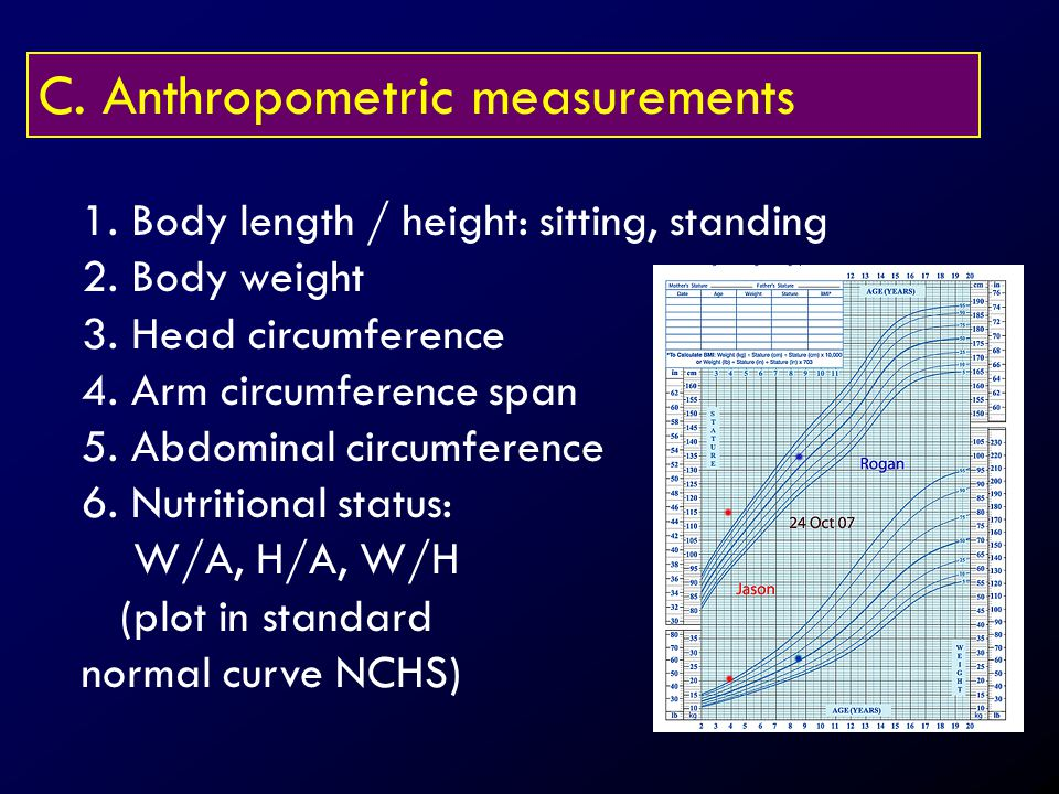 C. Anthropometric measurements