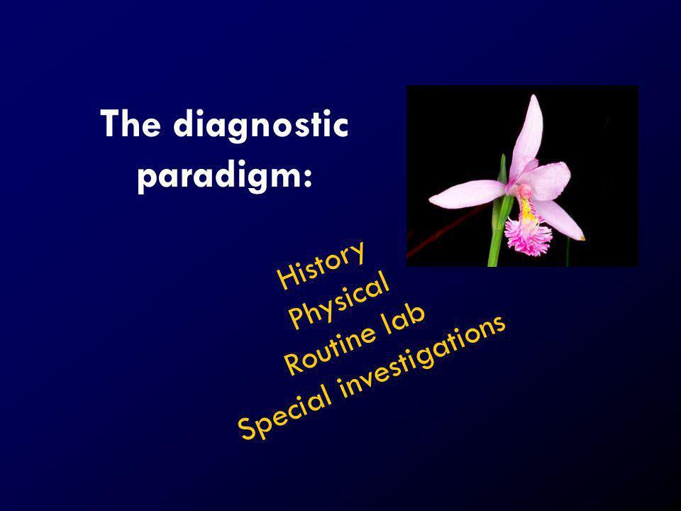The diagnostic paradigm: