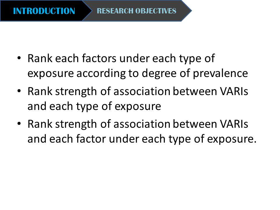 Rank strength of association between VARIs and each type of exposure