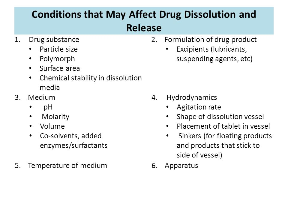 Conditions that May Affect Drug Dissolution and Release