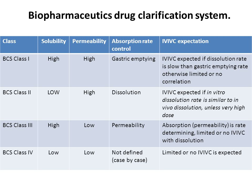 Biopharmaceutics drug clarification system.