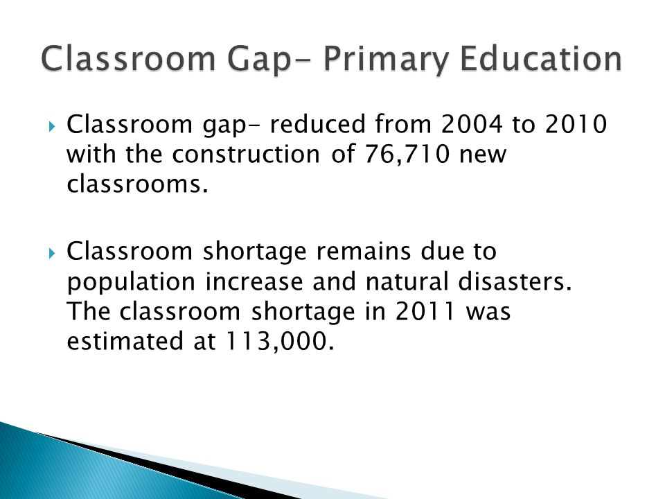 Classroom Gap- Primary Education