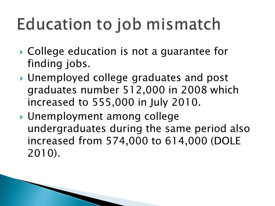 Education to job mismatch