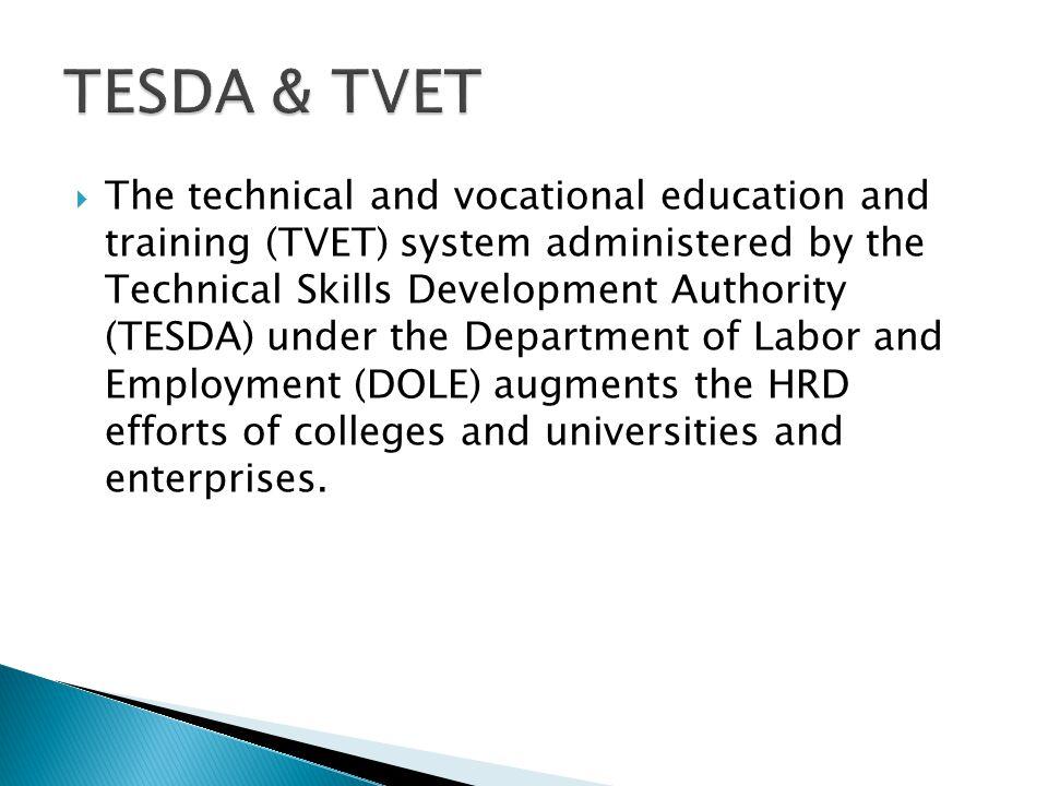 TESDA & TVET