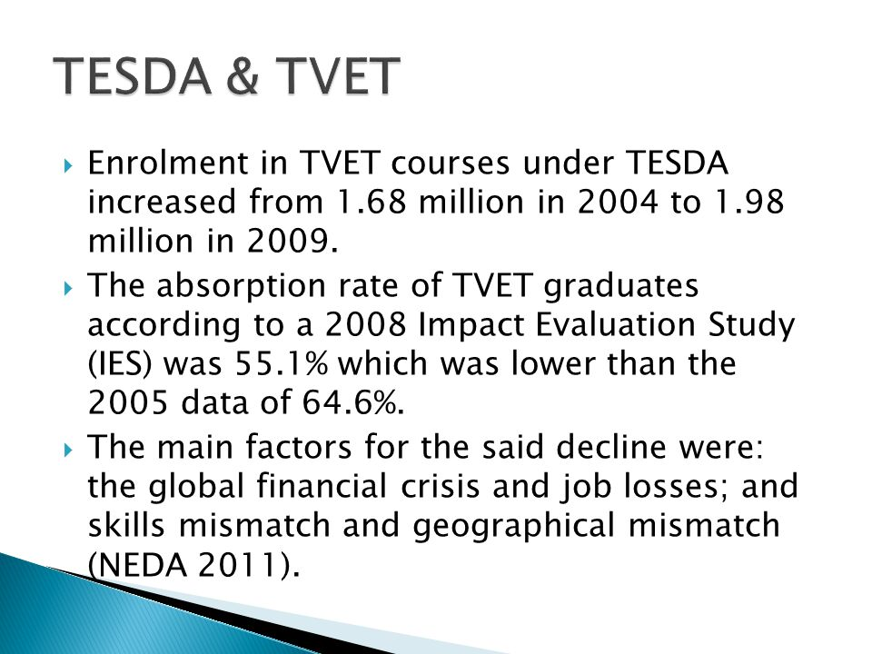TESDA & TVET Enrolment in TVET courses under TESDA increased from 1.68 million in 2004 to 1.98 million in 2009.