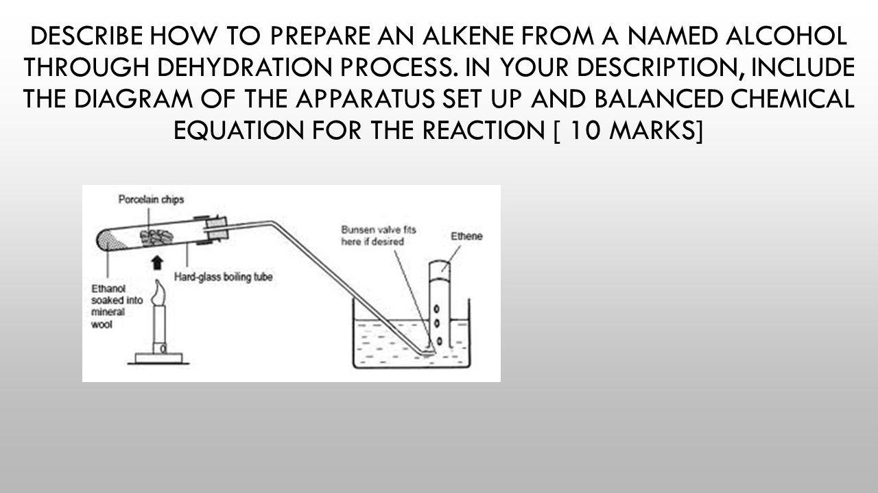 Describe how to prepare an alkene from a named alcohol through dehydration process.
