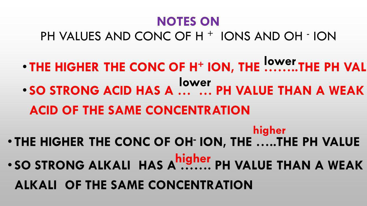 NOTES on pH values and conc of H + ions and OH - ion