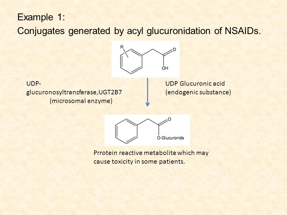 Example 1: Conjugates generated by acyl glucuronidation of NSAIDs.