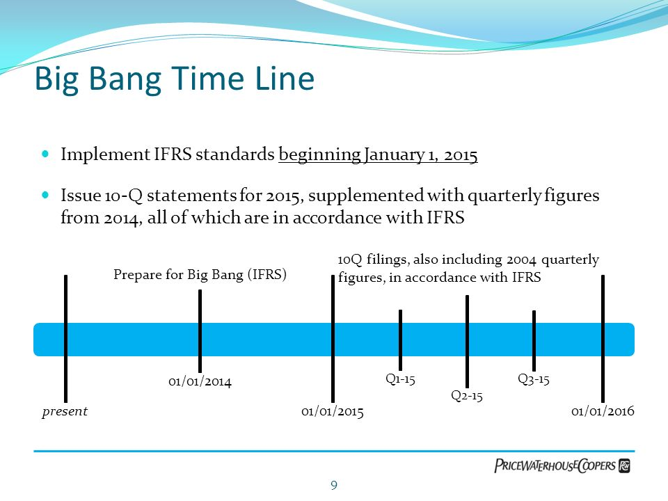 Prepare for Big Bang (IFRS)