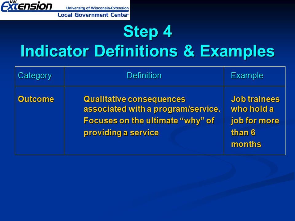 Step 4 Indicator Definitions & Examples