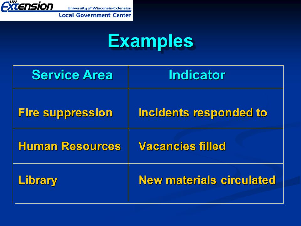 Examples Service Area Indicator