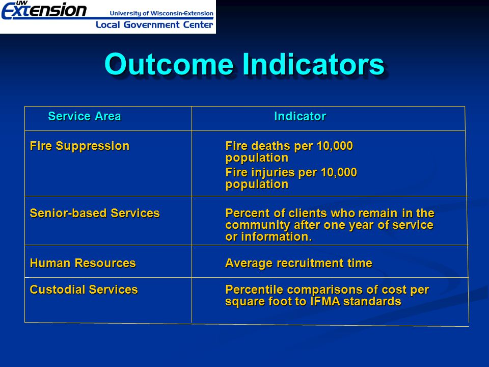 Outcome Indicators Service Area Indicator