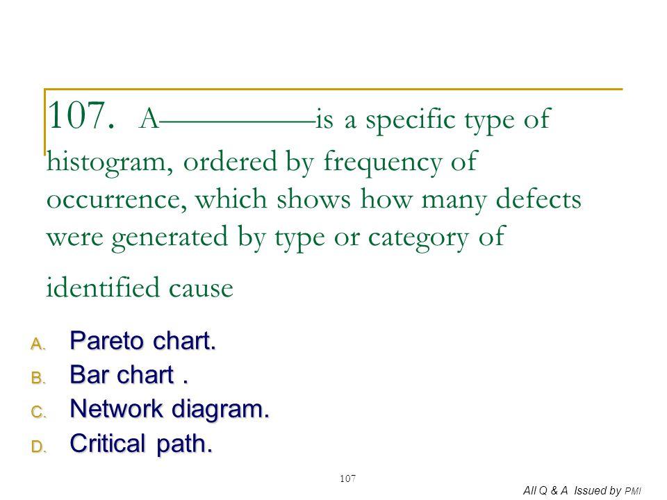 Pareto chart. Bar chart . Network diagram. Critical path.