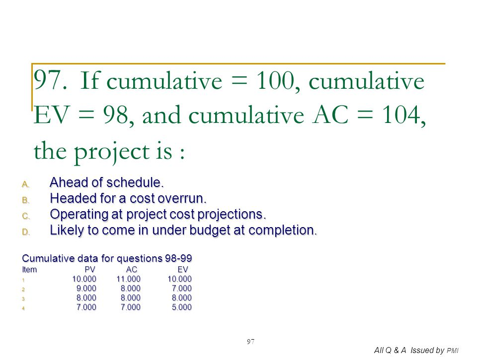 97. If cumulative = 100, cumulative EV = 98, and cumulative AC = 104, the project is :