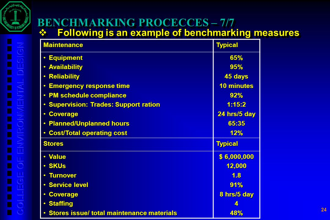 BENCHMARKING PROCECCES – 7/7
