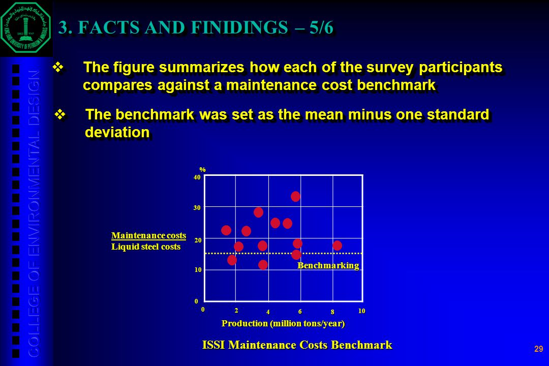 3. FACTS AND FINIDINGS – 5/6 The figure summarizes how each of the survey participants compares against a maintenance cost benchmark.