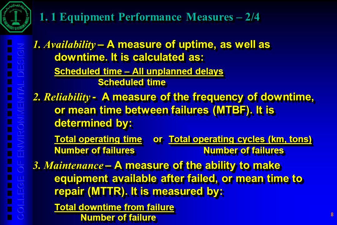 1. 1 Equipment Performance Measures – 2/4