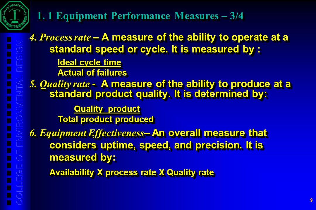 1. 1 Equipment Performance Measures – 3/4