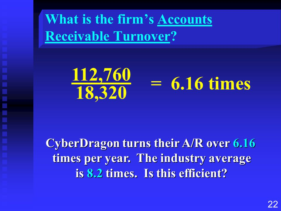 What is the firm's Accounts Receivable Turnover