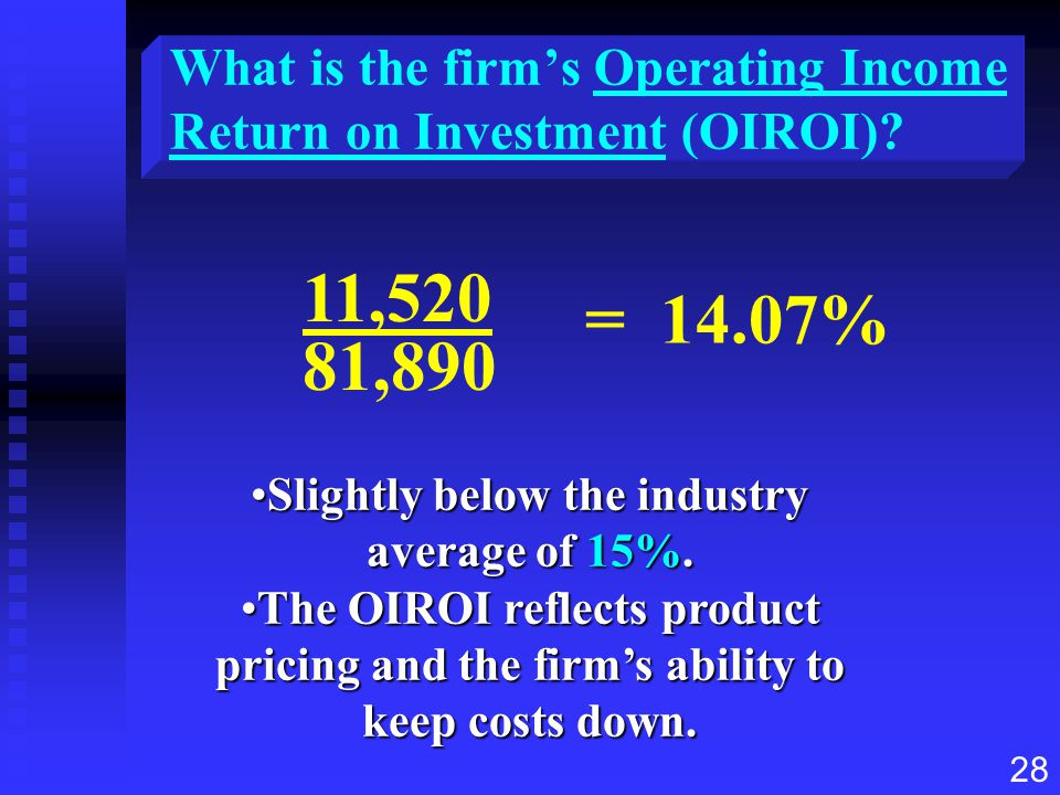 What is the firm's Operating Income Return on Investment (OIROI)