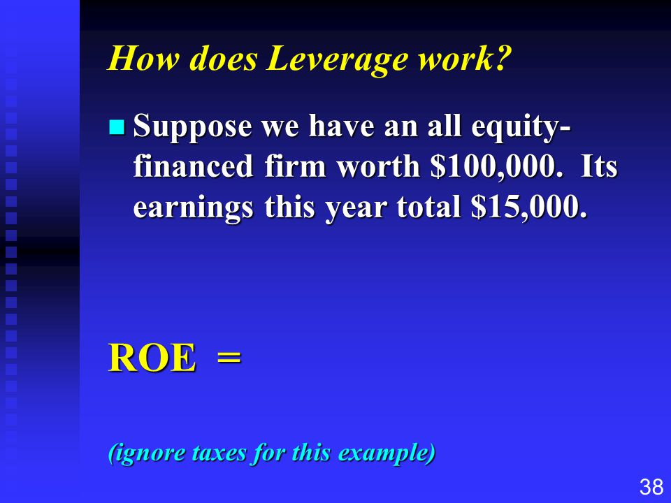ROE = How does Leverage work