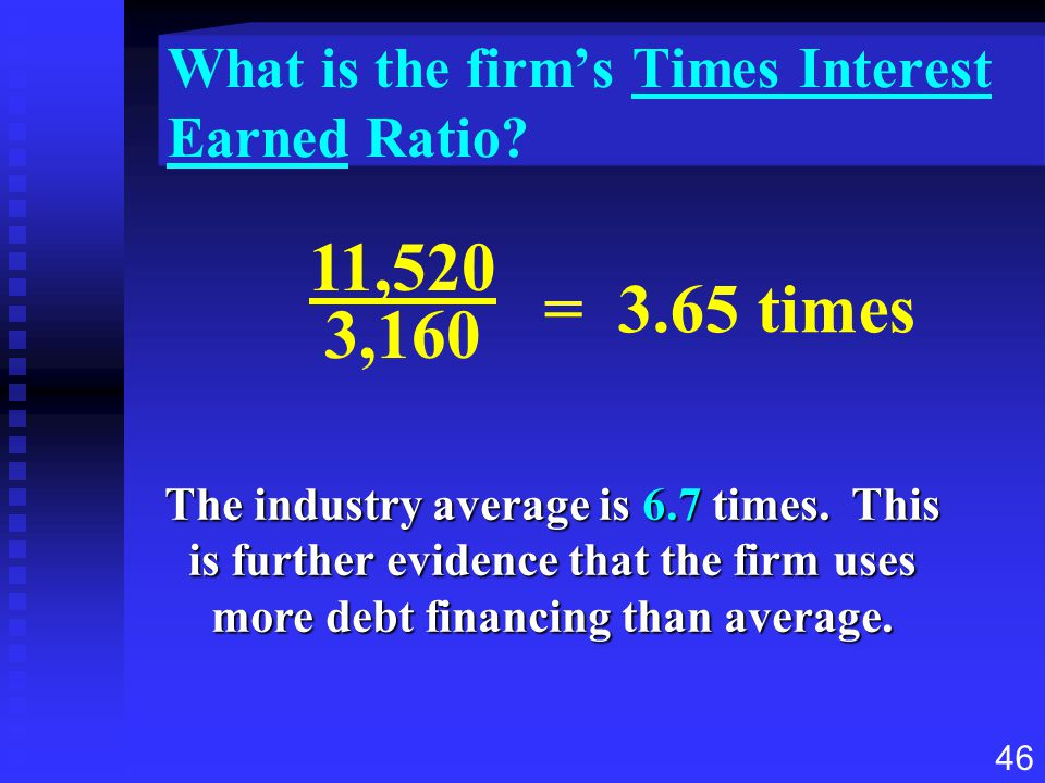 What is the firm's Times Interest Earned Ratio