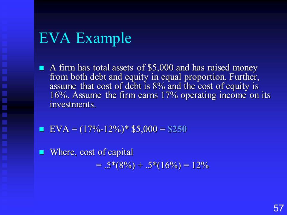EVA Example