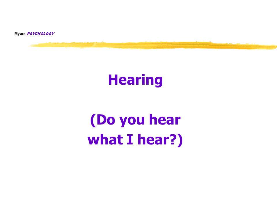 Hearing (Do you hear what I hear )