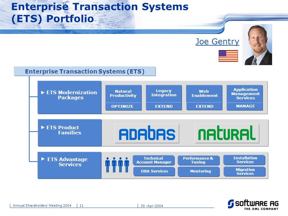 Enterprise Transaction Systems (ETS) Portfolio