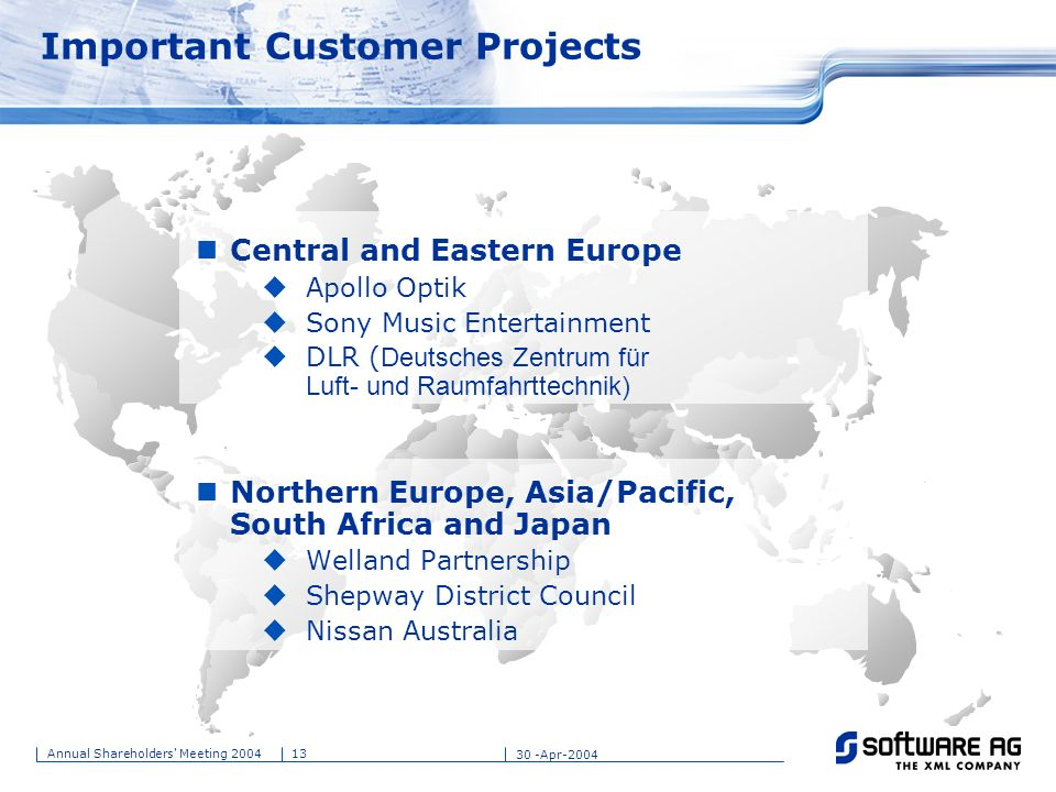Important Customer Projects