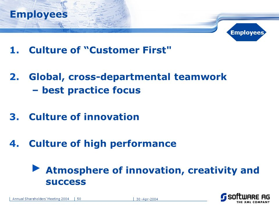 Employees Culture of Customer First