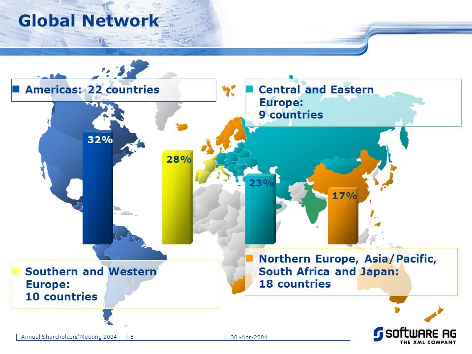 Global Network Americas: 22 countries Central and Eastern Europe:
