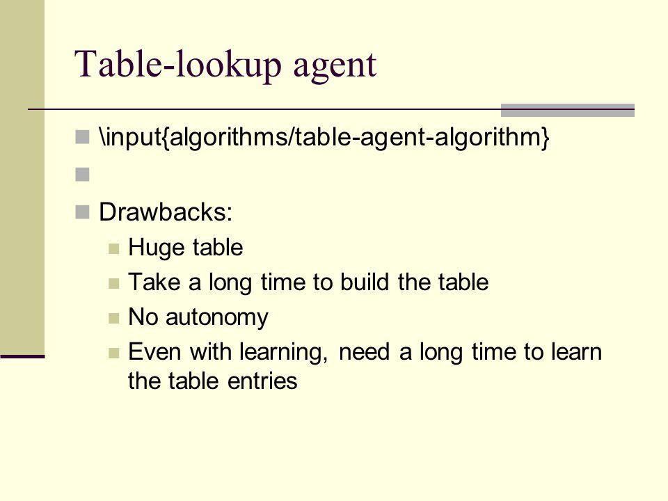 Table-lookup agent \input{algorithms/table-agent-algorithm} Drawbacks: