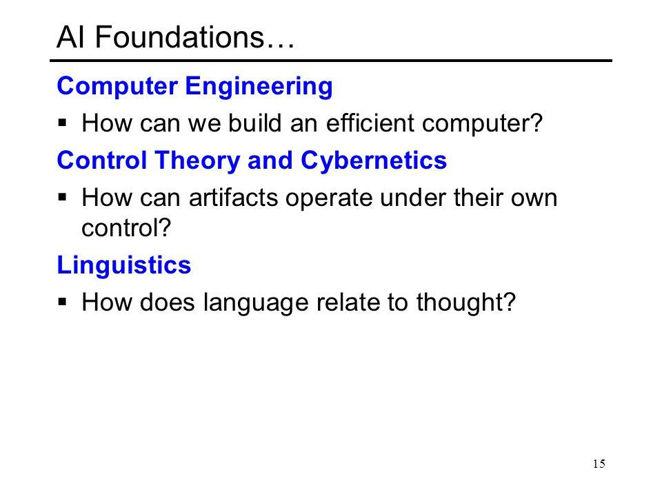 AI Foundations… Computer Engineering