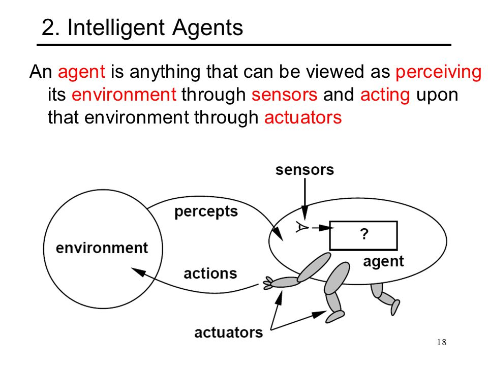 2. Intelligent Agents