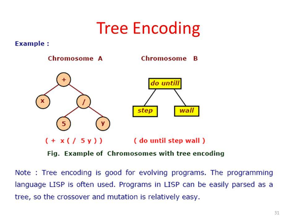 Tree Encoding