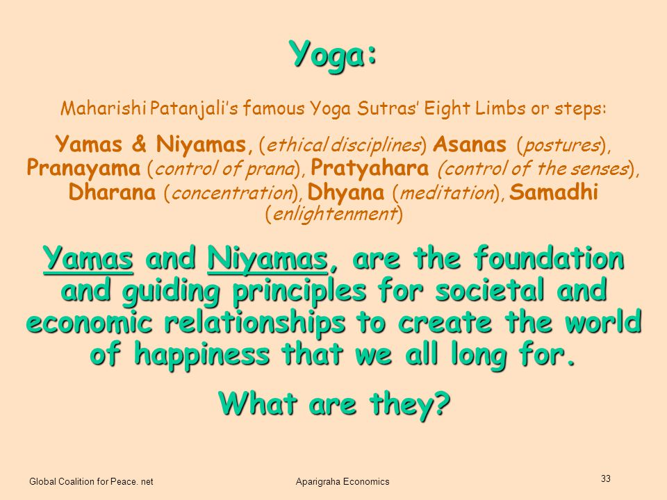 Maharishi Patanjali's famous Yoga Sutras' Eight Limbs or steps: