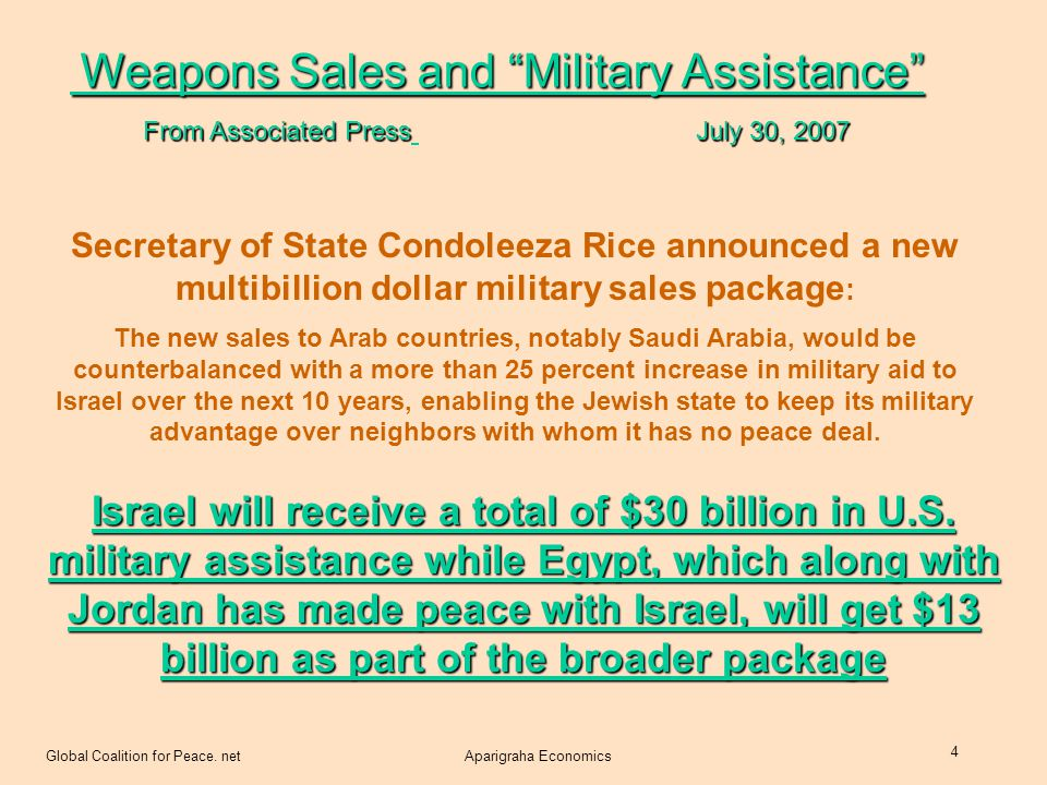 Weapons Sales and Military Assistance