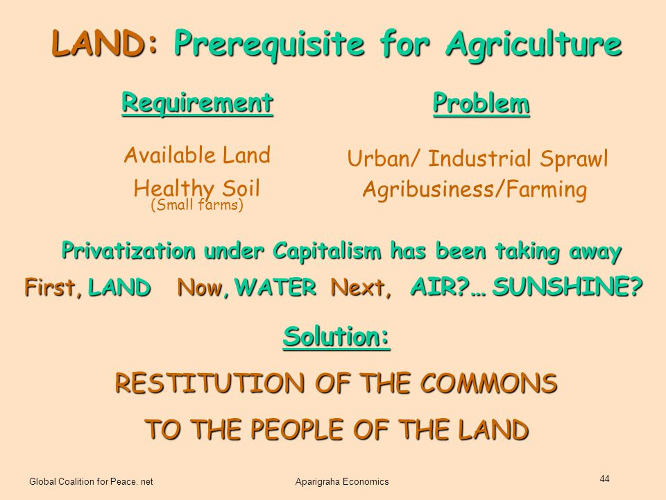 LAND: Prerequisite for Agriculture
