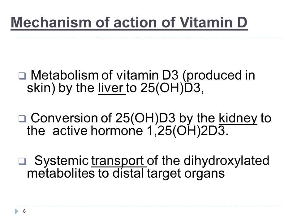 Mechanism of action of Vitamin D