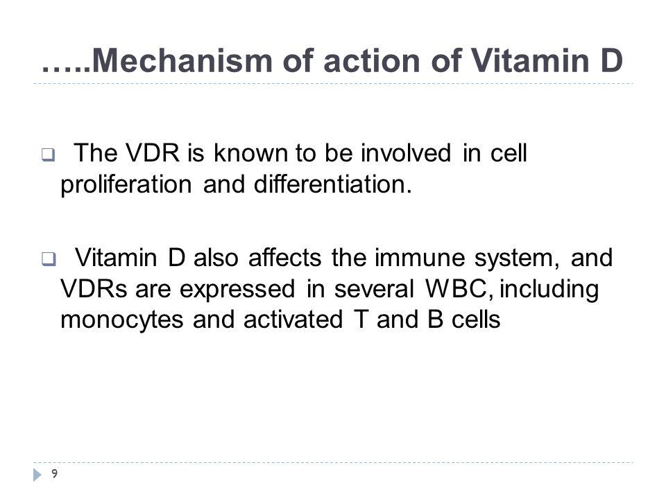 …..Mechanism of action of Vitamin D